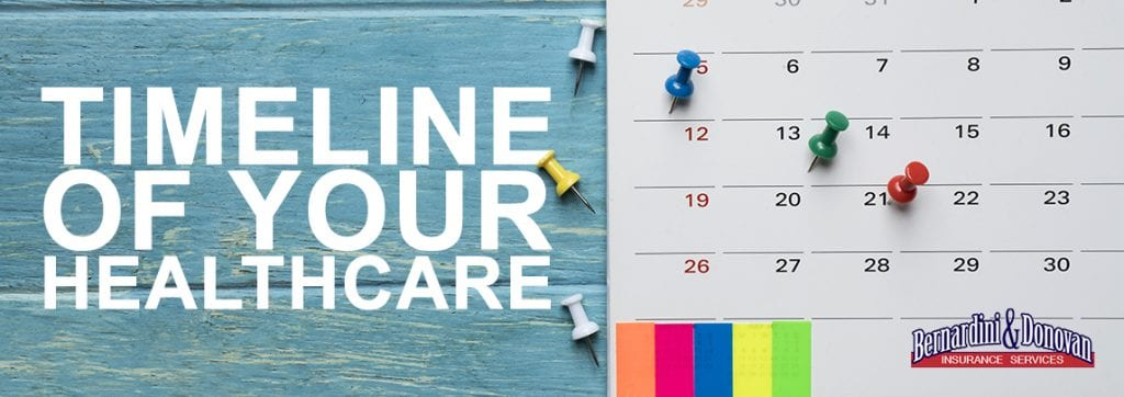 Healthcare Insurance Options