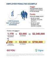 employer Penalties Example